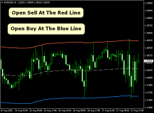 Forex how does the vwap work