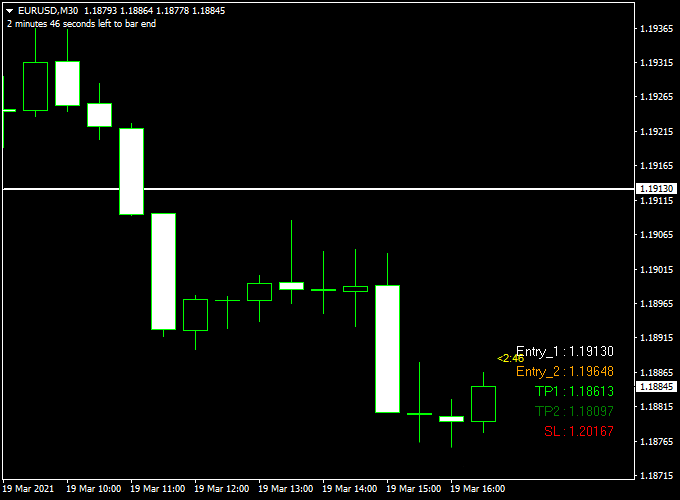 Best Xi-Asian Session Indicator Mt4 2021 | Forex